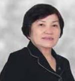 Trần Thị Đào